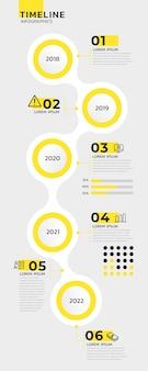 Infografiki osi czasu