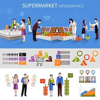 Infografiki osób w supermarkecie