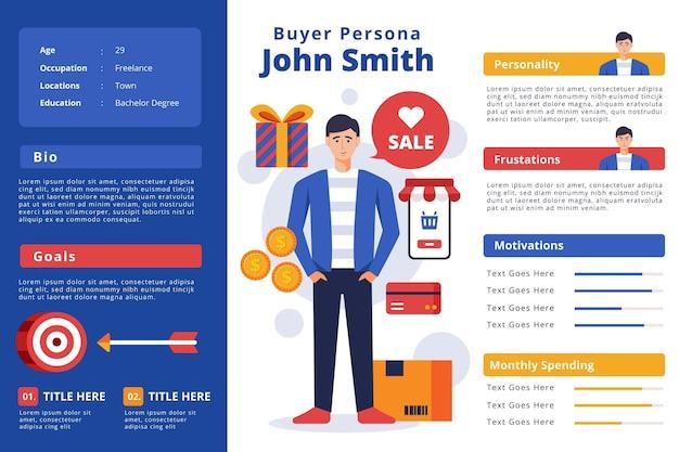 Infografiki osoby kupującej w płaskiej konstrukcji