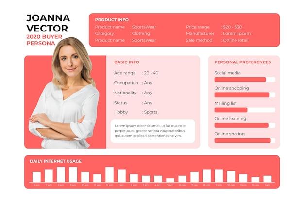 Infografiki osoby kupującej ze zdjęciem