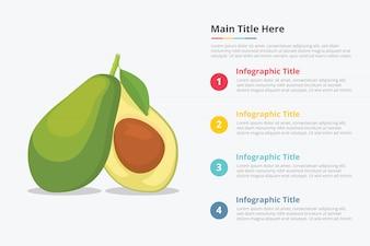 Infografiki owoców awokado z pewnym opisem tytułu