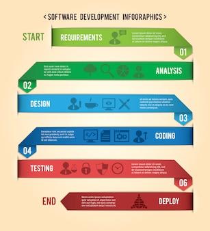 Infografiki papieru rozwoju oprogramowania
