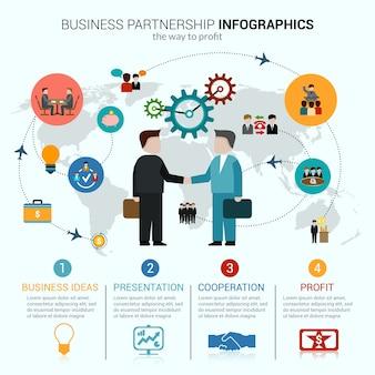 Infografiki partnerstwa biznesowego