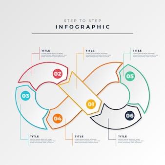 Infografiki pętli nieskończoności
