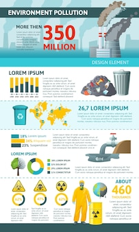 Infografiki pionowe zanieczyszczenia środowiska