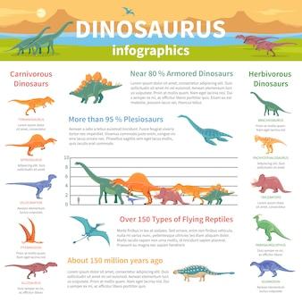 Infografiki płaski układ dinozaurów