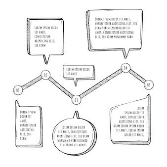 Infografiki płaskie bubly mowy