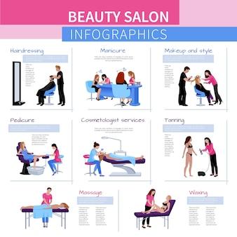 Infografiki płaskie salon kosmetyczny z najbardziej popularnych zabiegów leczniczych i relaksacyjnych kosmetycznych