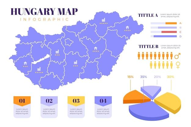 Infografiki płaskiej mapy węgier