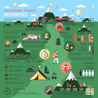 Infografiki podróży górskich