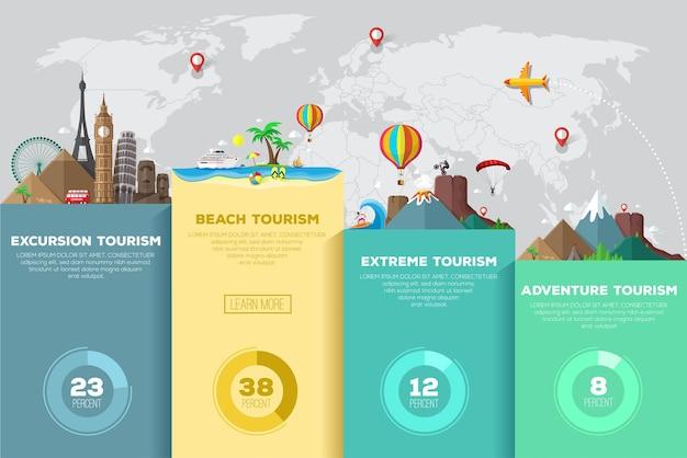Infografiki podróży rodzaje turystyki
