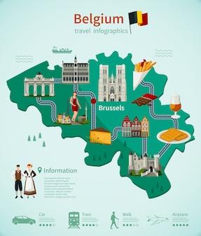 Infografiki podróży w belgii