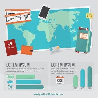 Infografiki podróży
