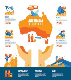 Infografiki pożary australii.