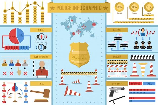 Infografiki pracy policji z diagramami statystyk mapy świata złotą odznaką