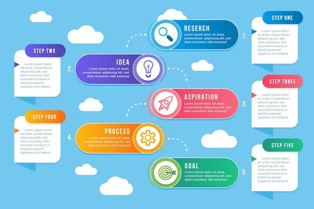Infografiki procesu projektowania płaskiego