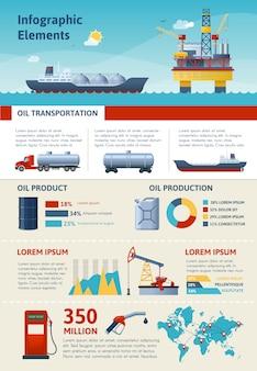 Infografiki produkcji i transportu ropy naftowej