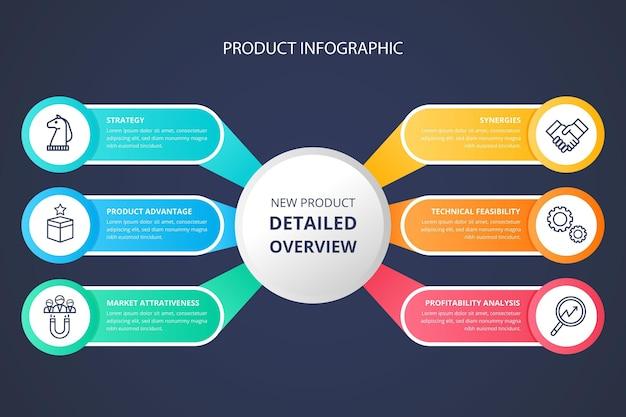 Infografiki produktu gradientu
