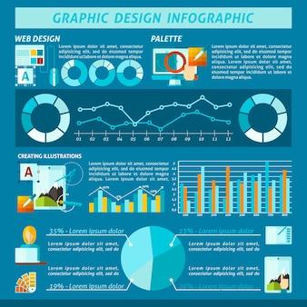 Infografiki projektowania graficznego
