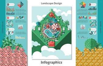 Infografiki projektowania krajobrazu