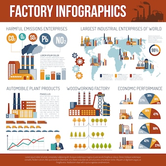 Infografiki przemysłowe z mapą świata