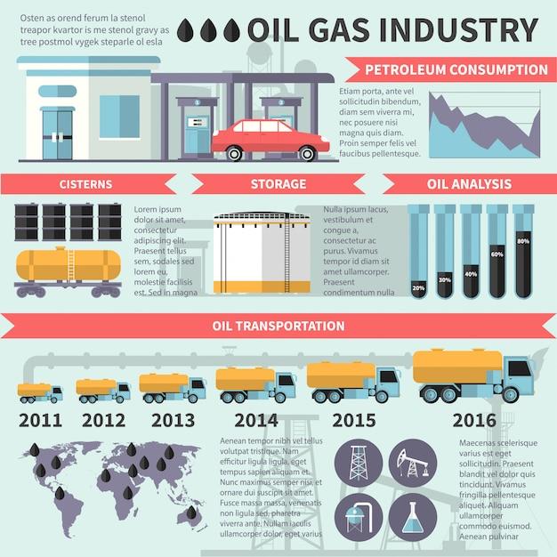 Infografiki przemysłu naftowego gazu