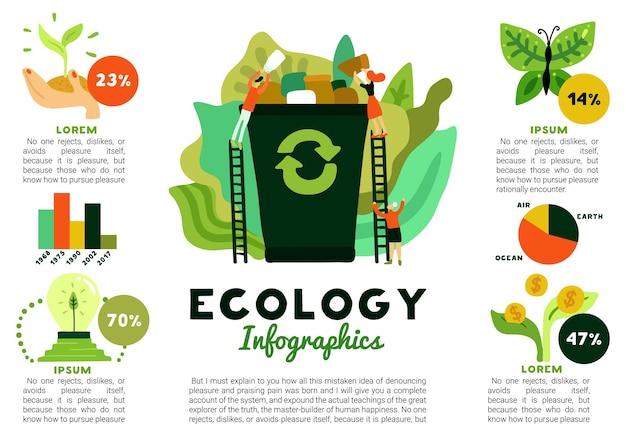 Infografiki przywracania środowiska