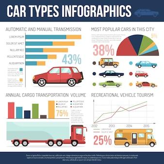 Infografiki rodzajów samochodów
