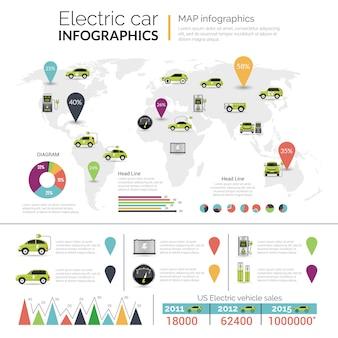 Infografiki samochodów elektrycznych