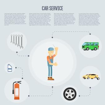 Infografiki serwis samochodowy