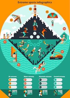 Infografiki sportów ekstremalnych