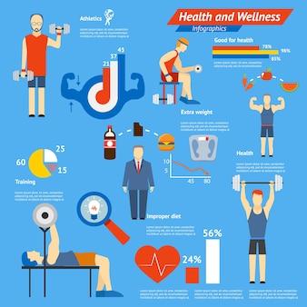 Infografiki sportowe i fitness przedstawiające sportowców ćwiczących na siłowni z ciężarkami i hantlami z wykresami i wykresami oraz aktywnością układu krążenia, a centralna część przedstawia niezdrową dietę