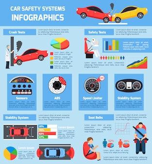 Infografiki systemów bezpieczeństwa samochodów