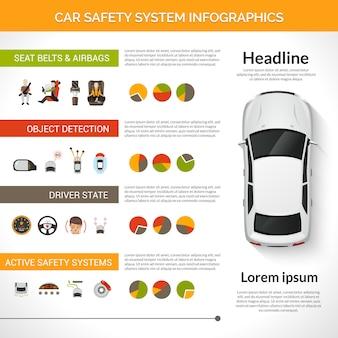 Infografiki systemu bezpieczeństwa samochodu