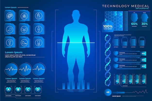 Infografiki technologiczne medyczne