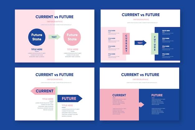 Infografiki teraz vs przyszłość w płaskiej konstrukcji