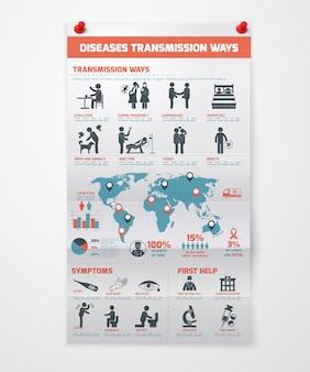 Infografiki transmisji choroby