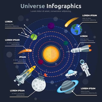 Infografiki układu słonecznego