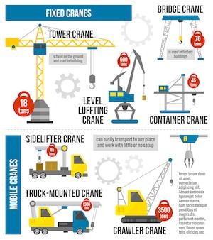 Infografiki urządzeń podnoszących