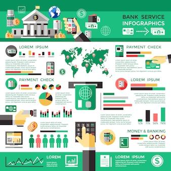 Infografiki usług bankowych