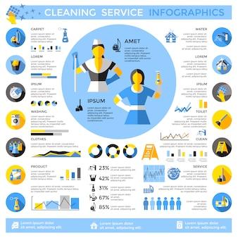 Infografiki usług sprzątania