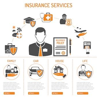 Infografiki usług ubezpieczeniowych