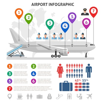 Infografiki usługi lotniska