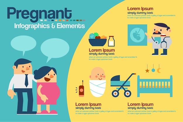 Infografiki w ciąży
