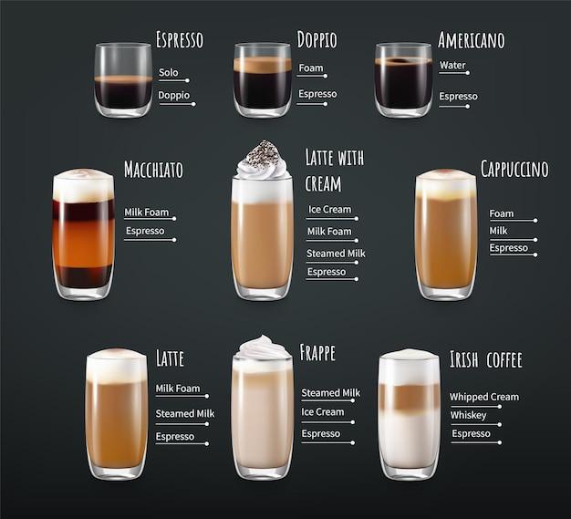 Infografiki warstw napojów kawowych z odosobnionymi obrazami szklanek z dołączonymi podpisami tekstowymi dostępne do edycji ilustracji