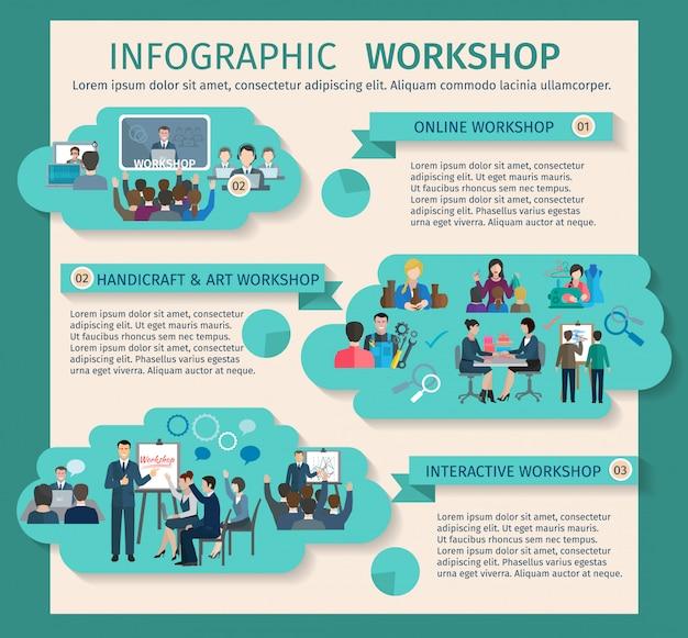 Infografiki warsztatowe z elementami sztuki biznesu i rękodzieła