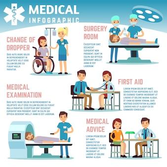 Infografiki wektor opieki zdrowotnej z pielęgniarkami personelu medycznego, lekarzy i pacjentów w szpitalu. pacjent i klinika, doktorska opieki zdrowotnej infographic ilustracja