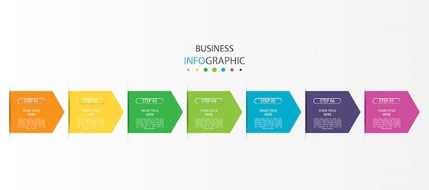 Infografiki wizualizacji danych biznesowych z 7 krokami