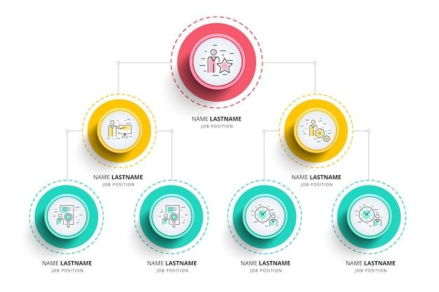 Infografiki wykresu organogram hierarchii biznesowej. korporacyjna struktura organizacyjna. szablon oddziałów organizacji firmy