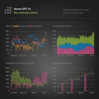 Infografiki, wykresy liniowe i obszarowe przychodów i kosztów